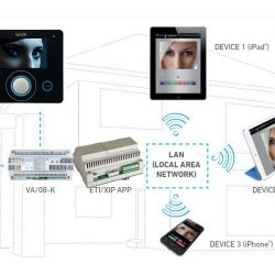 XTBOB BPT XIP Black Video Kit for Door Monitoring with Opale Color Monitor and Thangram Entry Panel-1000x600_0